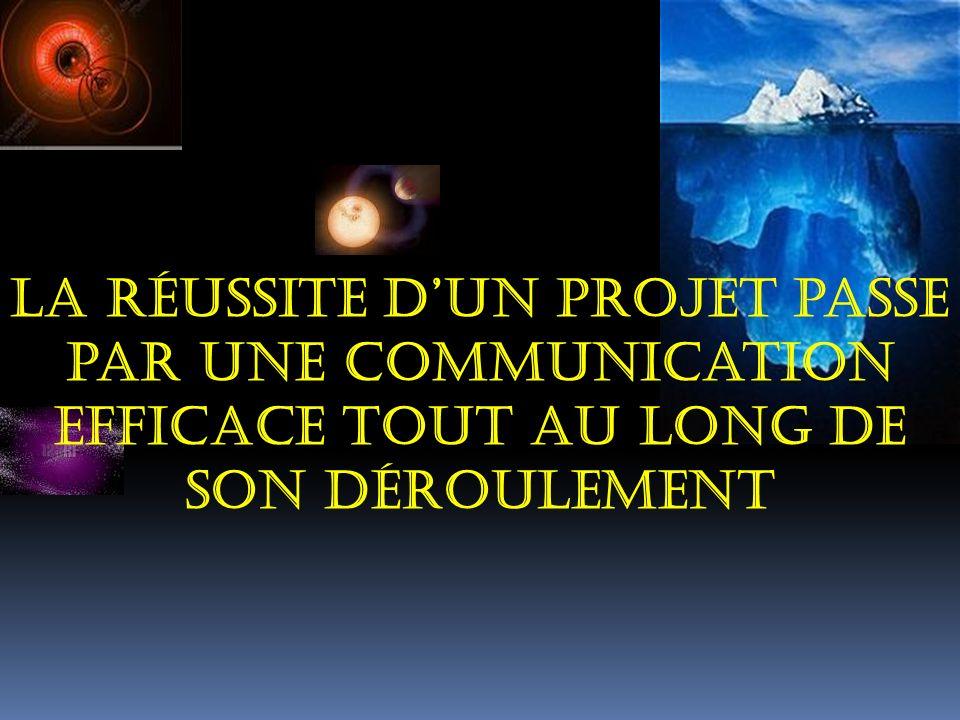 La réussite d'un projet passe par une communication efficace tout au long de son déroulement