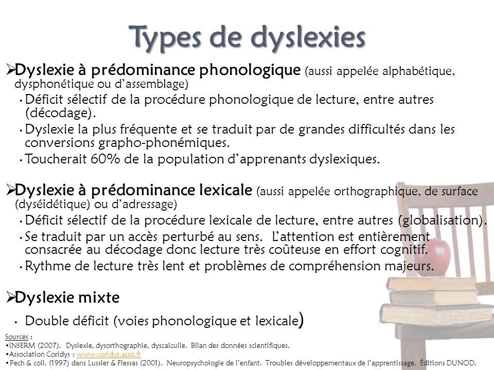 C.S. de la Capitale Types de dyslexies. Dyslexie à prédominance phonologique (aussi appelée alphabétique, dysphonétique ou d'assemblage)