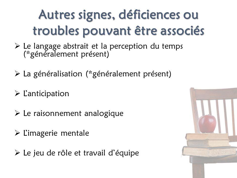 Autres signes, déficiences ou troubles pouvant être associés