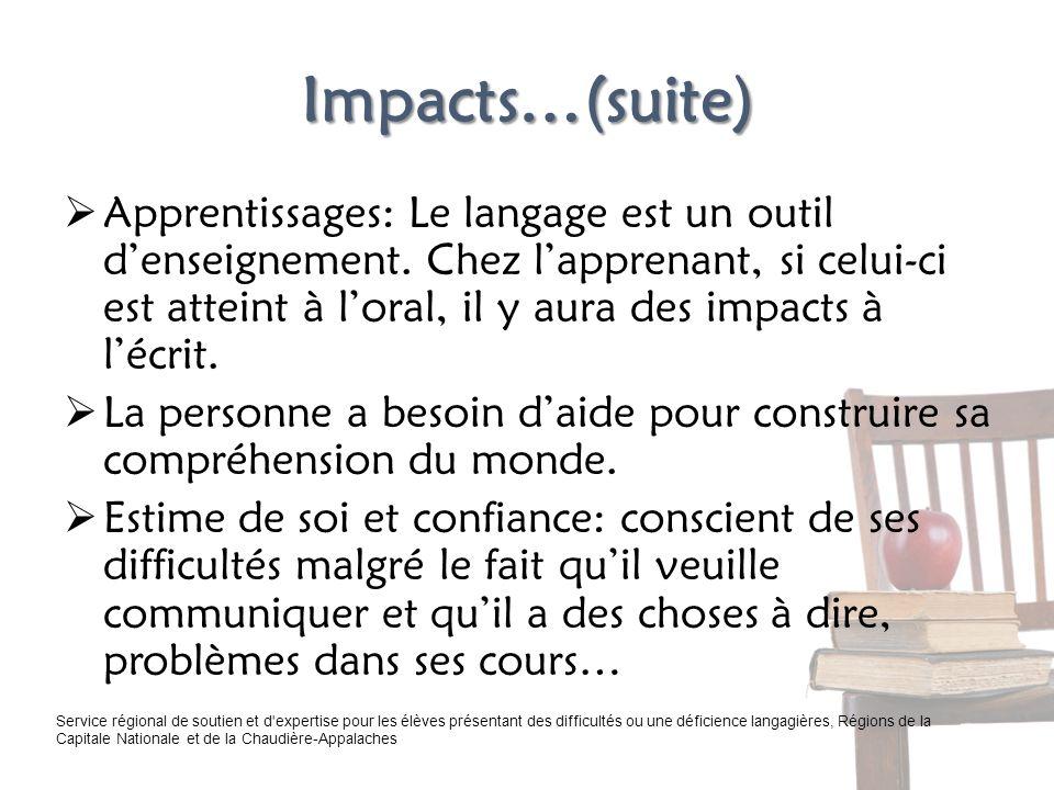 Impacts…(suite)