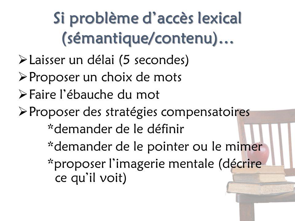 Si problème d'accès lexical (sémantique/contenu)…