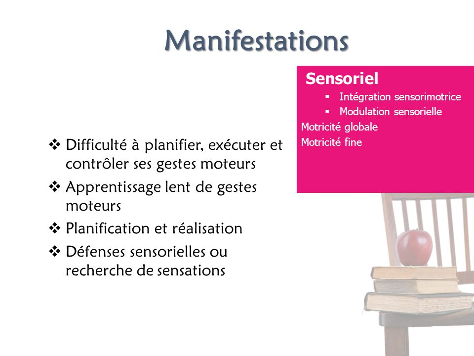 Manifestations Sensoriel