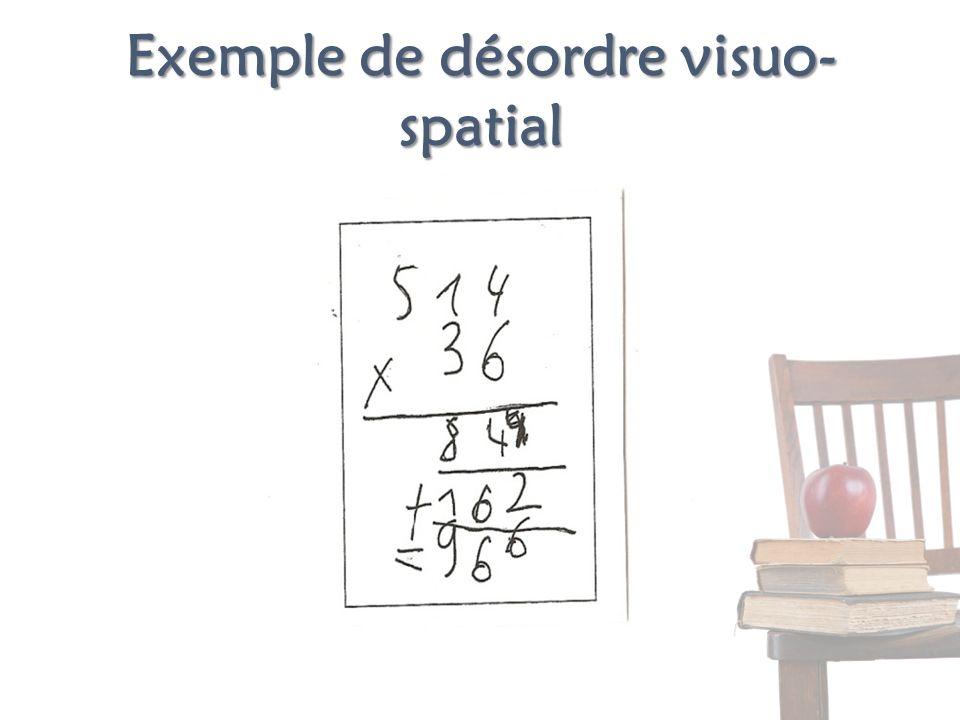 Exemple de désordre visuo-spatial