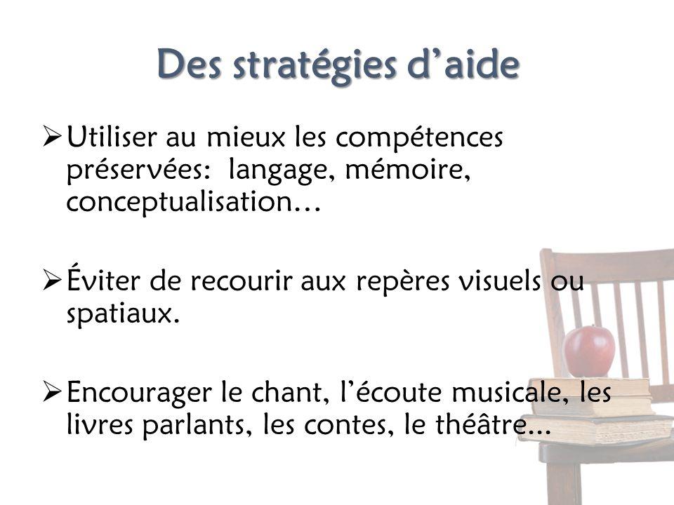 Des stratégies d'aide Utiliser au mieux les compétences préservées: langage, mémoire, conceptualisation…