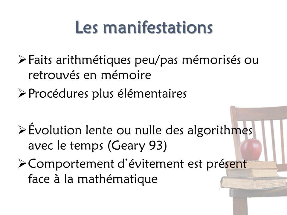 Les manifestations Faits arithmétiques peu/pas mémorisés ou retrouvés en mémoire. Procédures plus élémentaires.