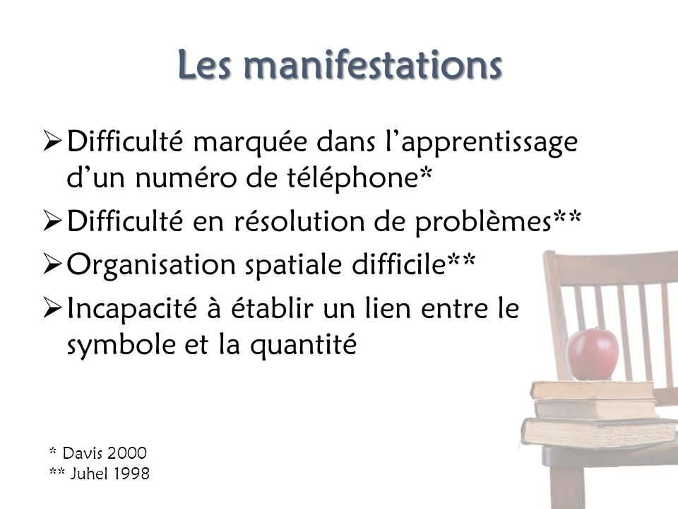 Les manifestations Difficulté marquée dans l'apprentissage d'un numéro de téléphone* Difficulté en résolution de problèmes**
