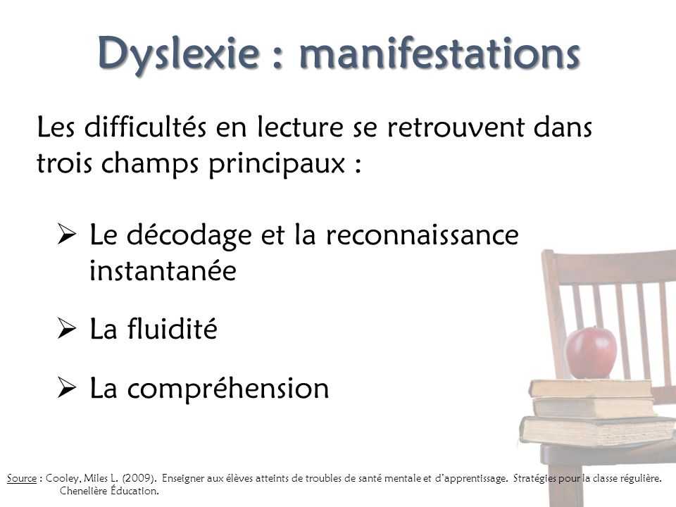 Dyslexie : manifestations
