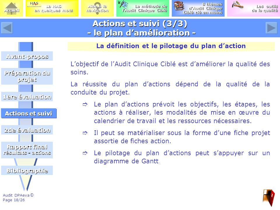 Actions et suivi (3/3) - le plan d'amélioration -