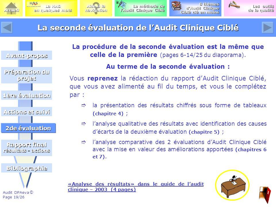 La seconde évaluation de l'Audit Clinique Ciblé