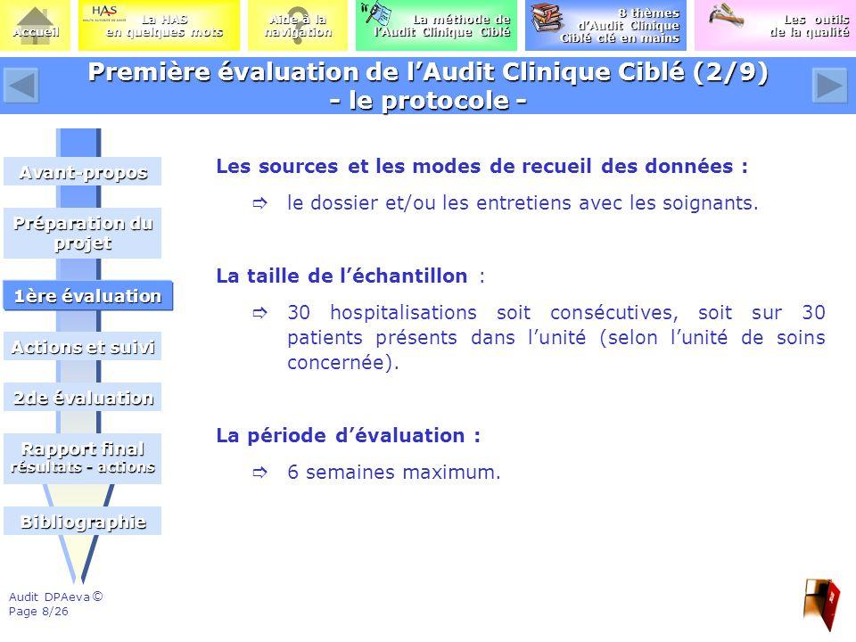 Première évaluation de l'Audit Clinique Ciblé (2/9) - le protocole -