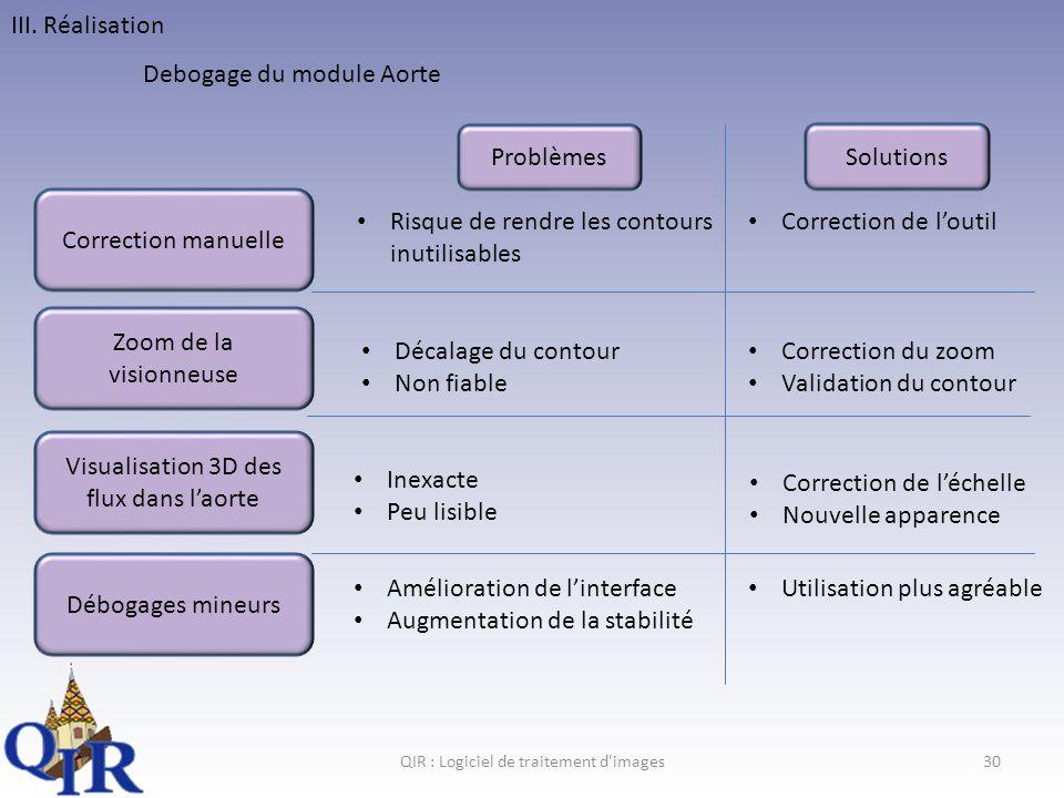 Debogage du module Aorte