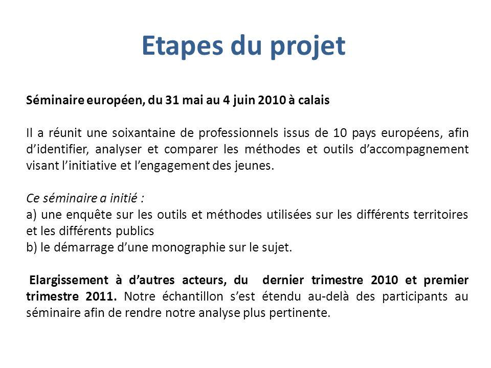 Etapes du projet Séminaire européen, du 31 mai au 4 juin 2010 à calais