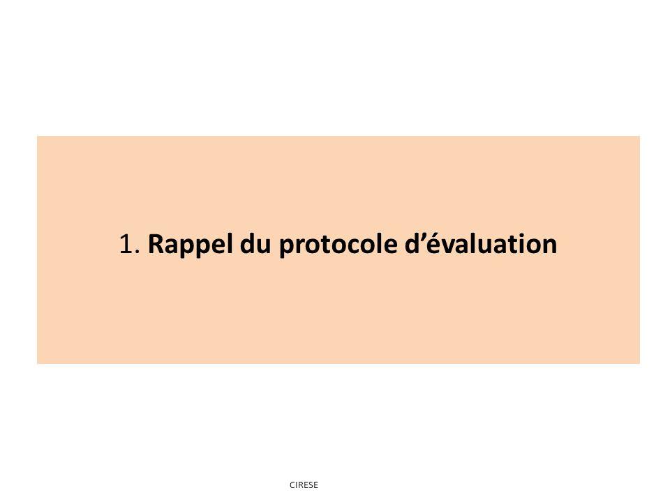 1. Rappel du protocole d'évaluation