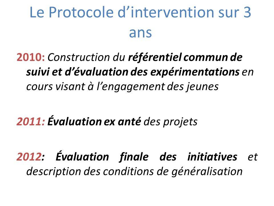 Le Protocole d'intervention sur 3 ans