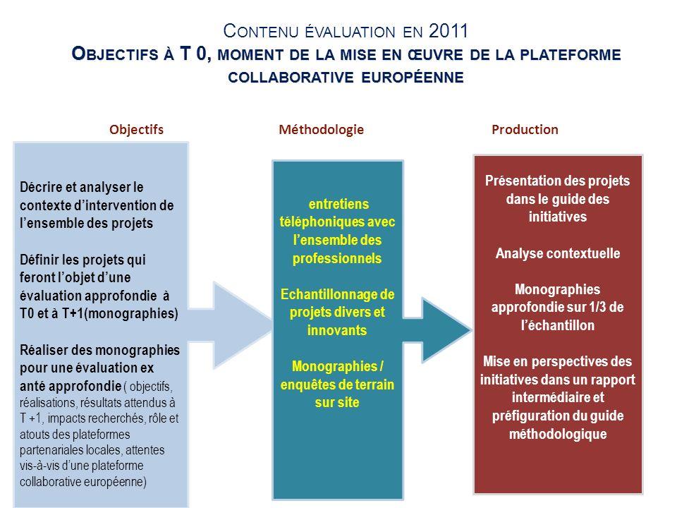 Contenu évaluation en 2011 Objectifs à T 0, moment de la mise en œuvre de la plateforme collaborative européenne.