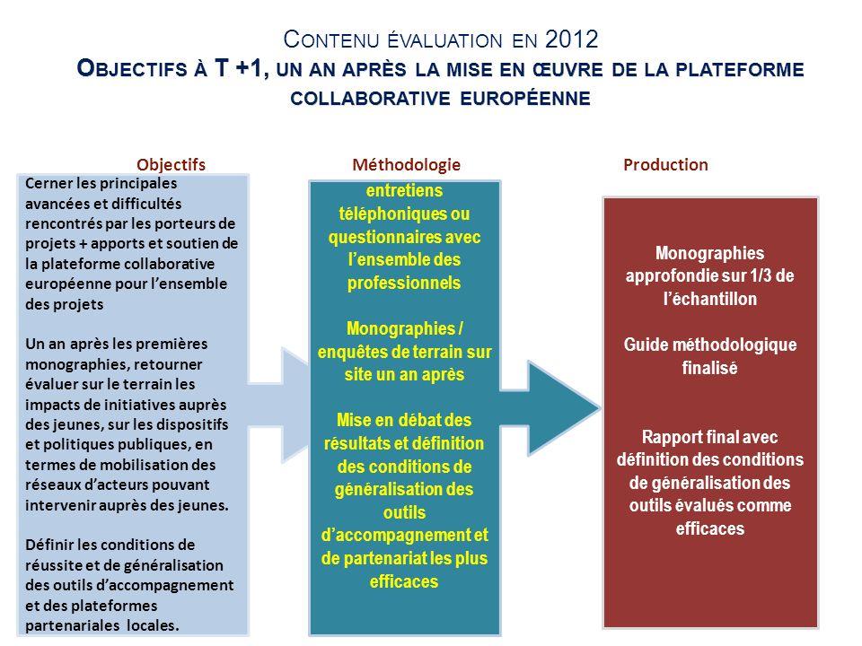 Contenu évaluation en 2012 Objectifs à T +1, un an après la mise en œuvre de la plateforme collaborative européenne.