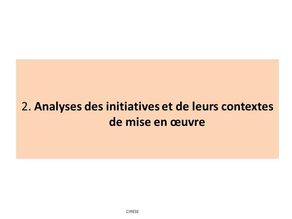 2. Analyses des initiatives et de leurs contextes de mise en œuvre