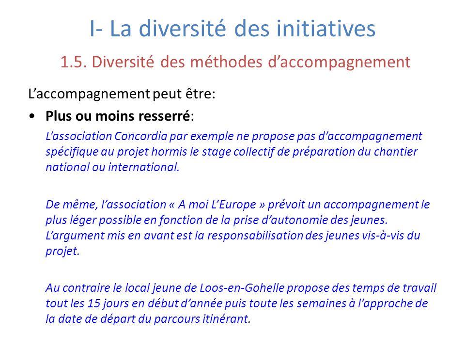 I- La diversité des initiatives 1. 5
