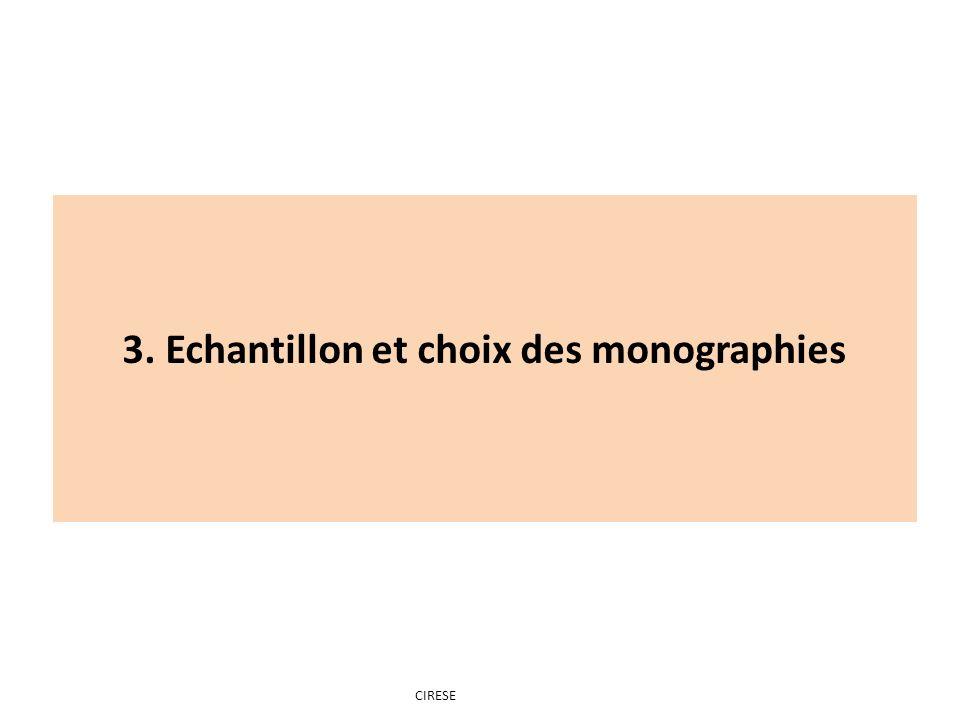 3. Echantillon et choix des monographies