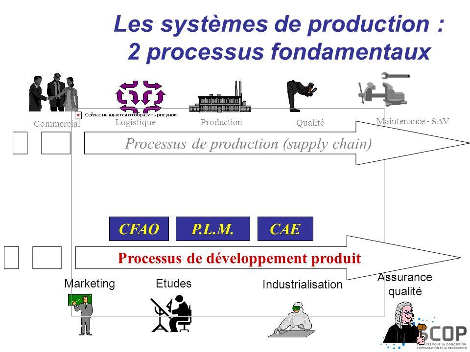 Les systèmes de production : 2 processus fondamentaux