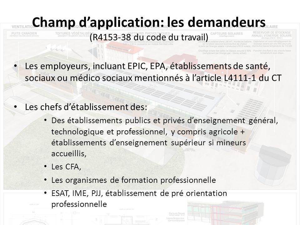 Champ d'application: les demandeurs (R4153-38 du code du travail)