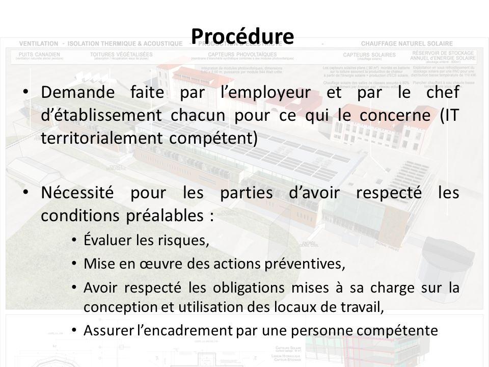 Procédure Demande faite par l'employeur et par le chef d'établissement chacun pour ce qui le concerne (IT territorialement compétent)