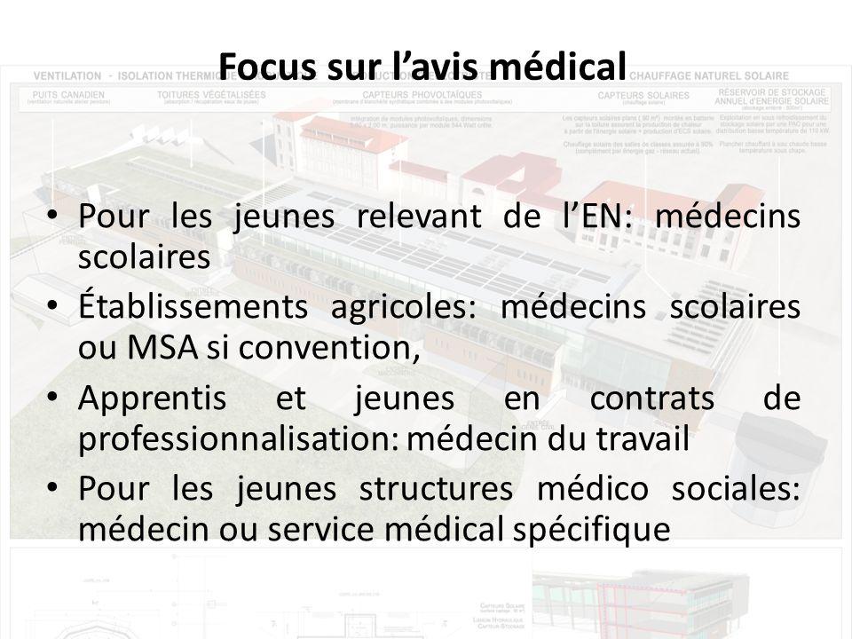 Focus sur l'avis médical