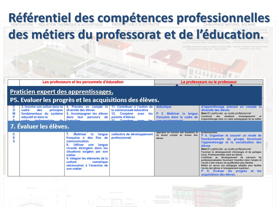 Référentiel des compétences professionnelles des métiers du professorat et de l'éducation.