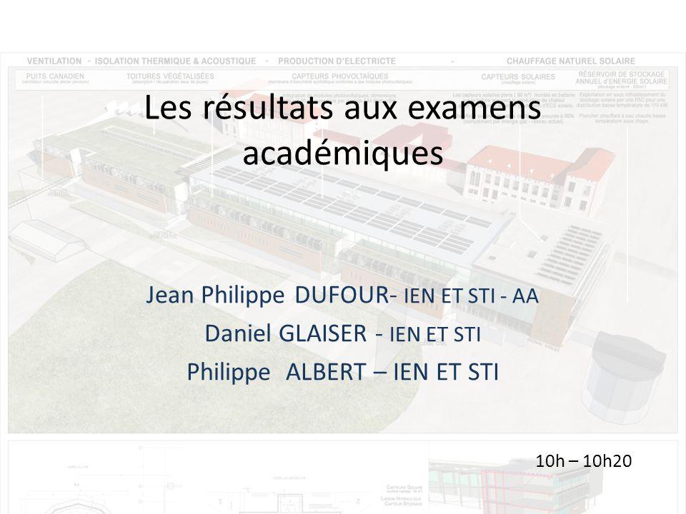 Les résultats aux examens académiques