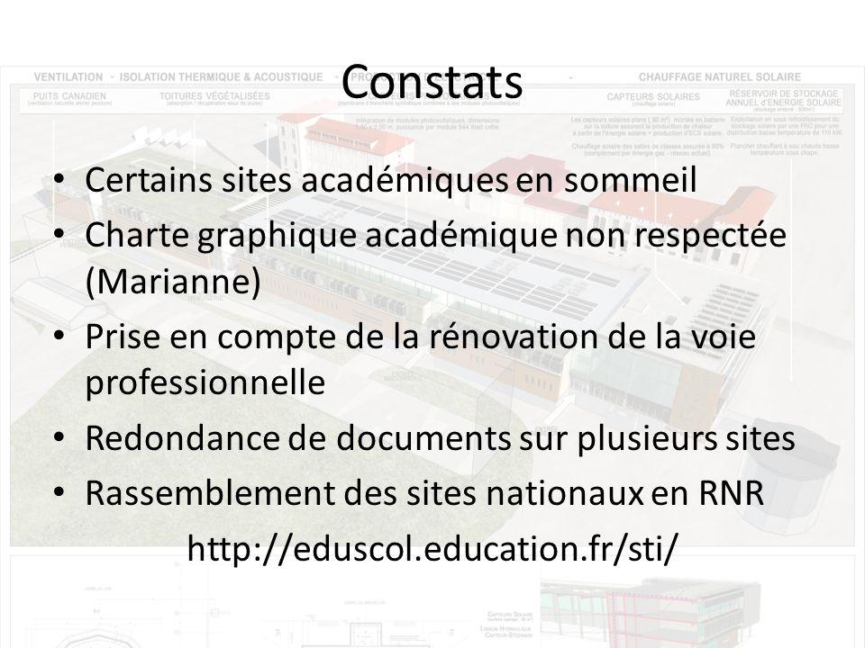 Constats Certains sites académiques en sommeil