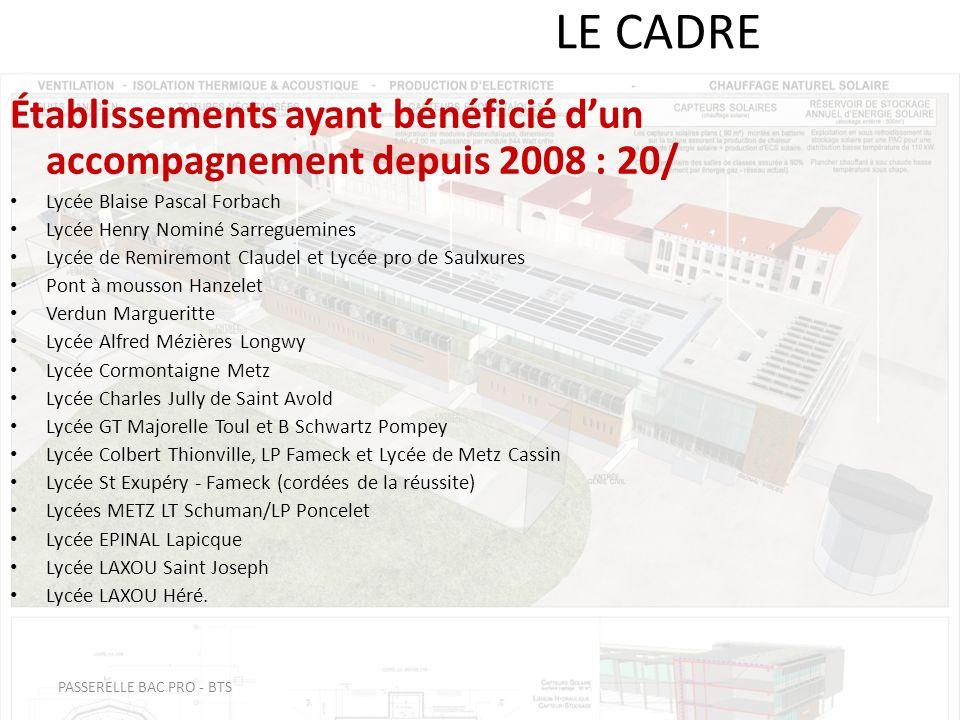 LE CADRE Établissements ayant bénéficié d'un accompagnement depuis 2008 : 20/ Lycée Blaise Pascal Forbach.