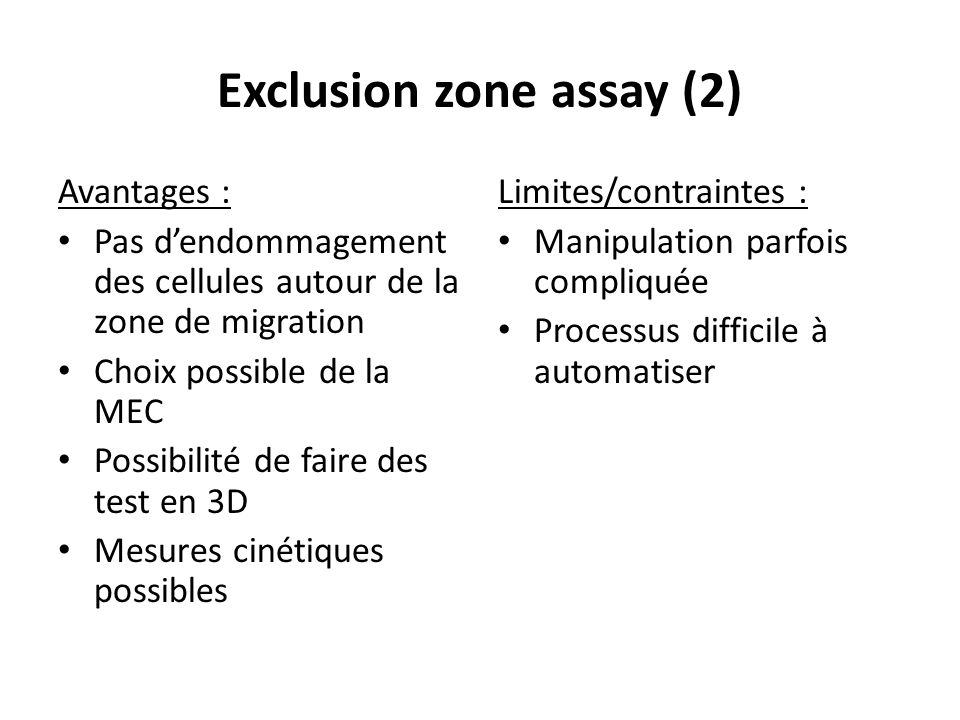 Exclusion zone assay (2)