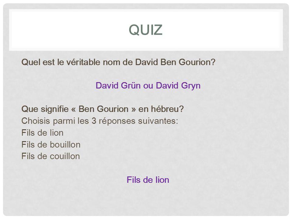David Grün ou David Gryn