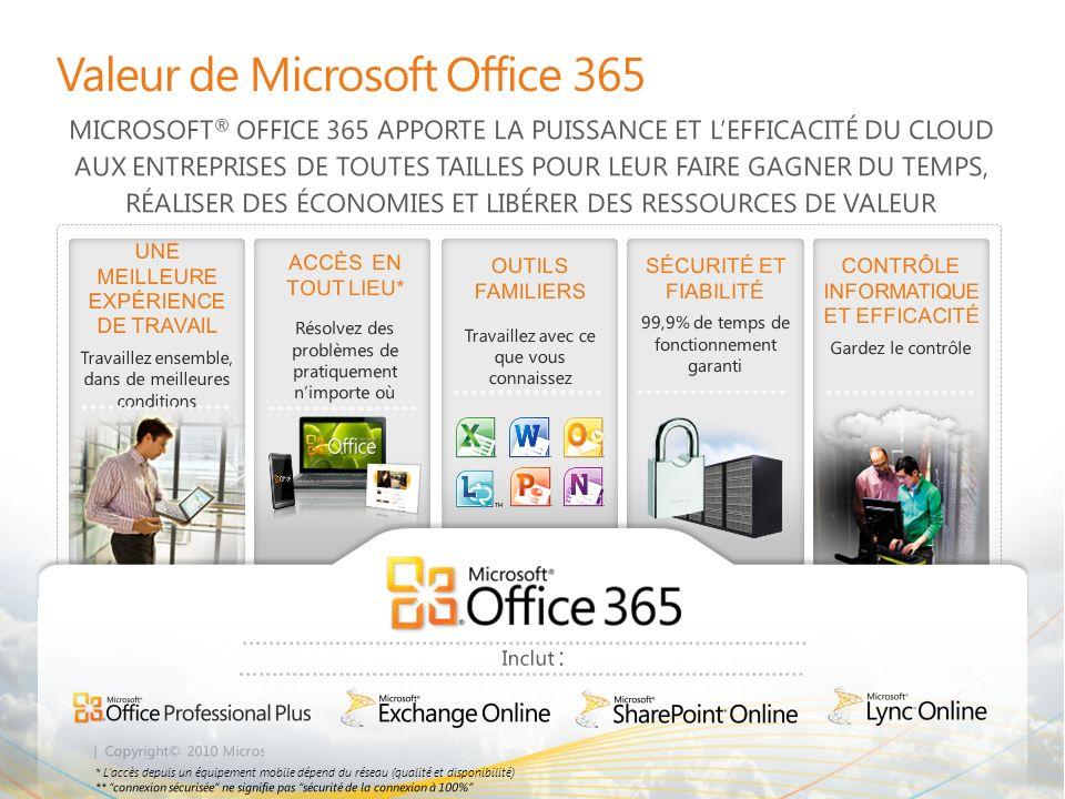 Valeur de Microsoft Office 365