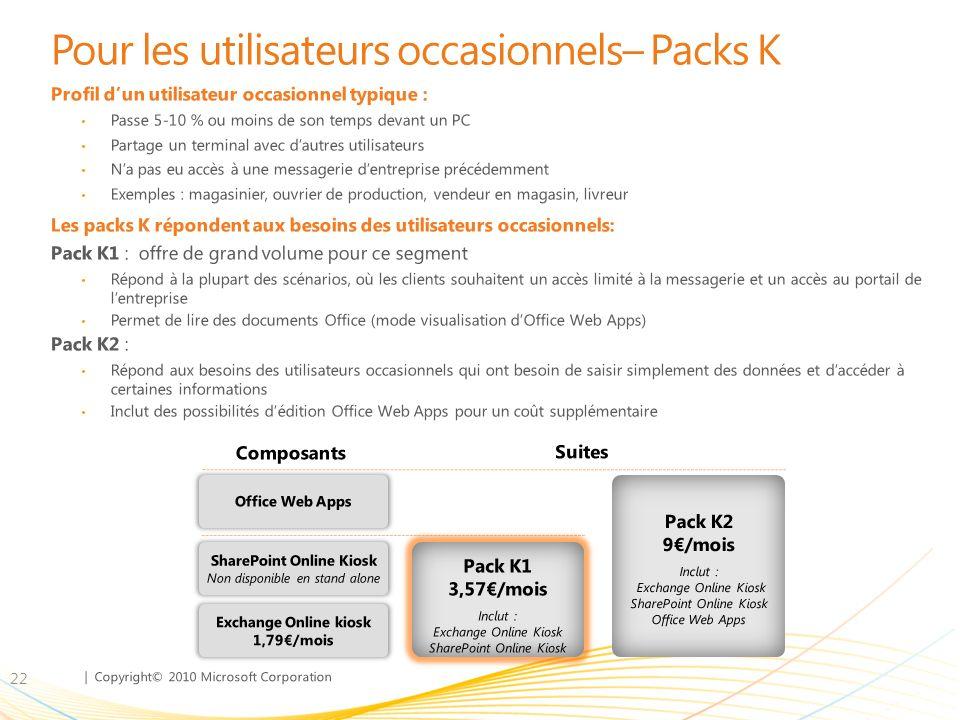 Pour les utilisateurs occasionnels– Packs K