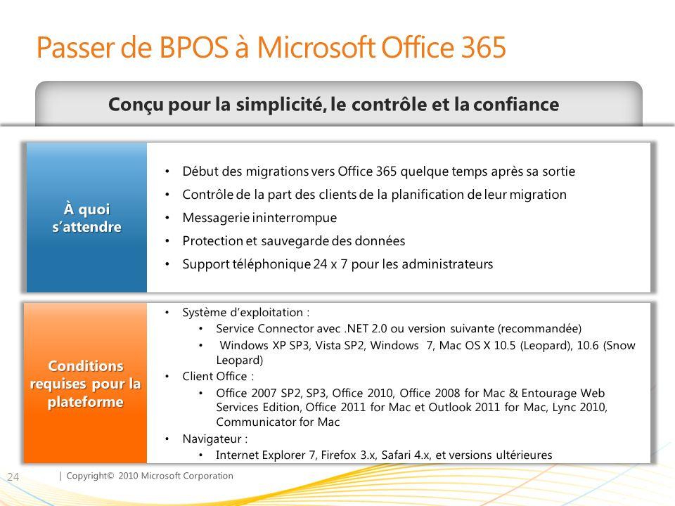 Passer de BPOS à Microsoft Office 365