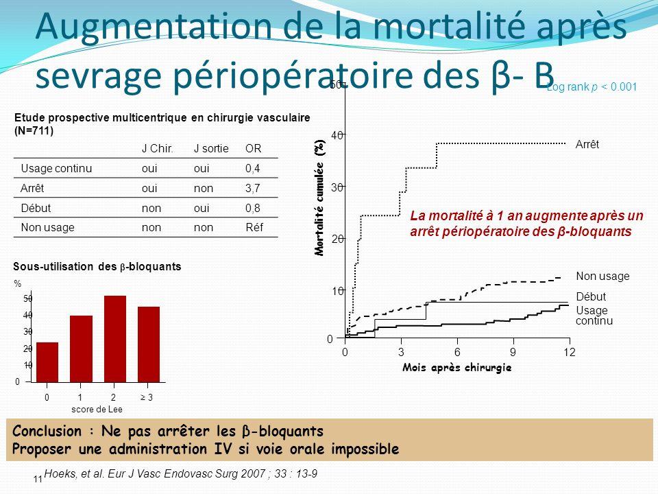 Augmentation de la mortalité après sevrage périopératoire des β- B