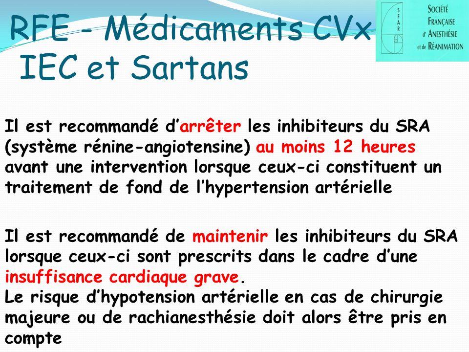 RFE - Médicaments CVx IEC et Sartans