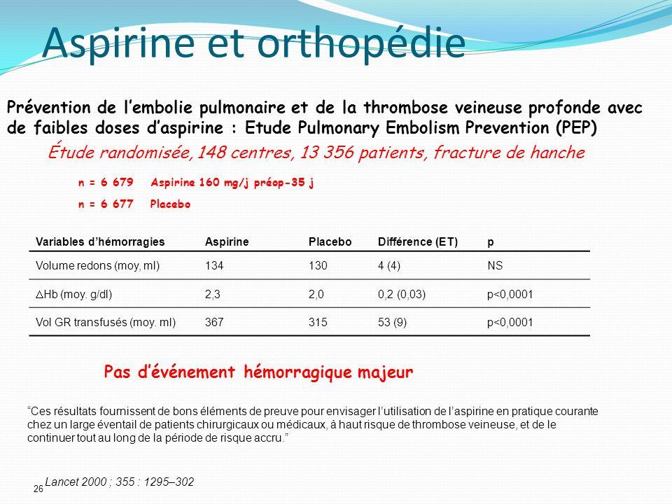 Aspirine et orthopédie
