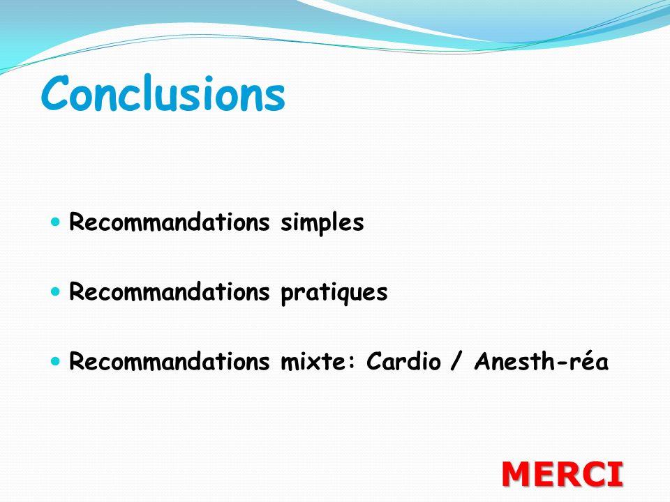 Conclusions Recommandations simples Recommandations pratiques