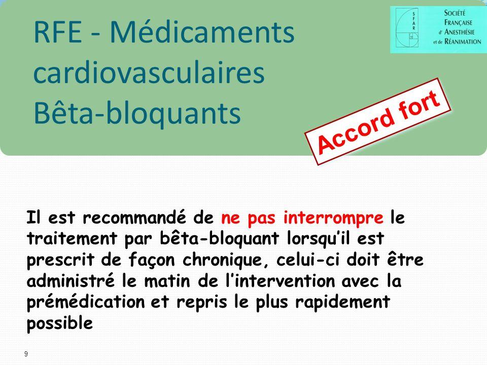 RFE - Médicaments cardiovasculaires Bêta-bloquants