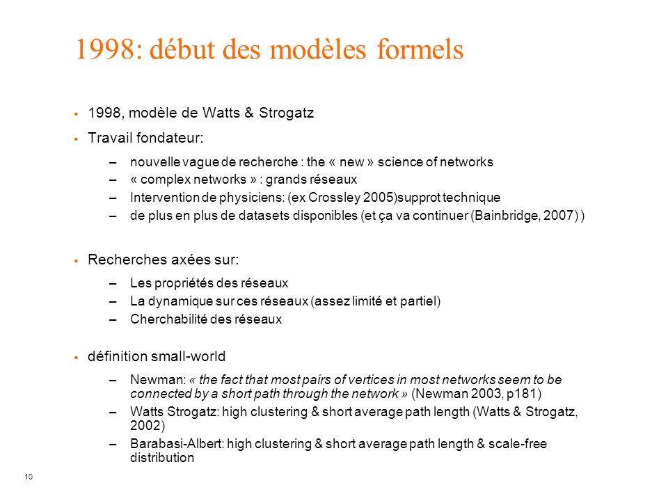 1998: début des modèles formels