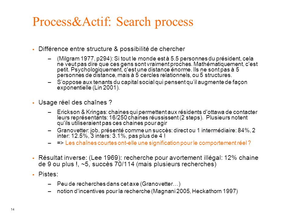 Process&Actif: Search process