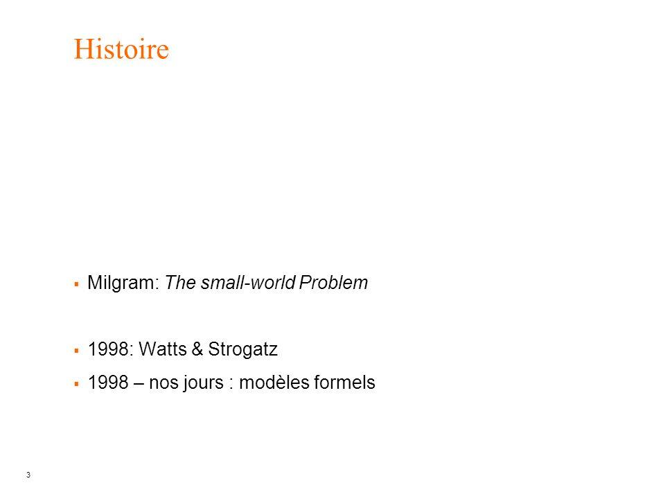 Histoire Milgram: The small-world Problem 1998: Watts & Strogatz
