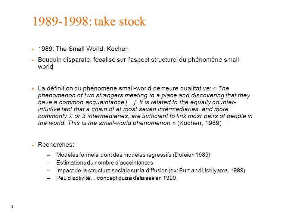 1989-1998: take stock 1989: The Small World, Kochen
