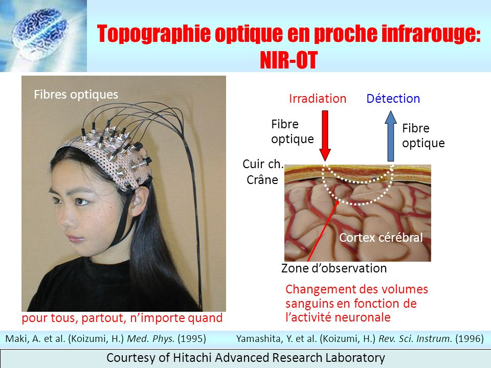 Topographie optique en proche infrarouge: NIR-OT