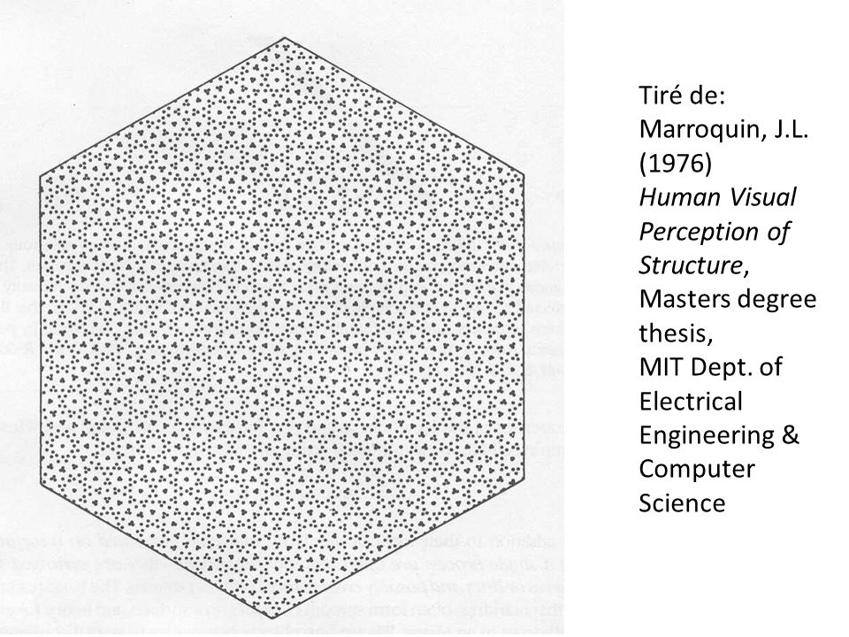 Tiré de: Marroquin, J.L. (1976) Human Visual Perception of Structure, Masters degree thesis,