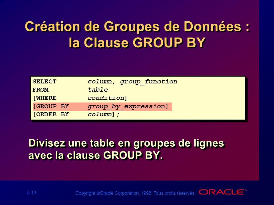 Création de Groupes de Données : la Clause GROUP BY