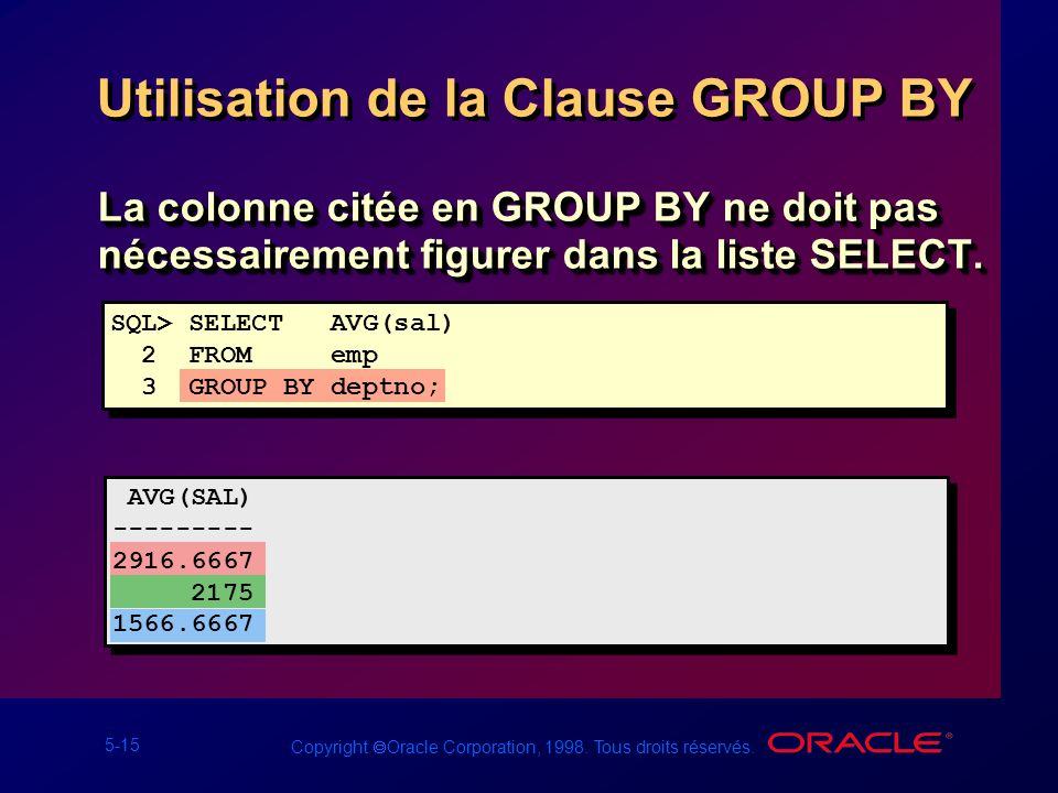Utilisation de la Clause GROUP BY