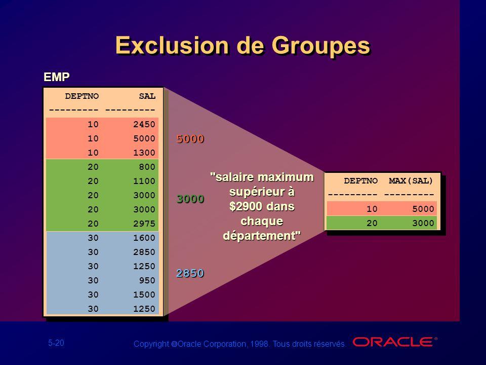 Exclusion de Groupes EMP 5000 salaire maximum supérieur à $2900 dans